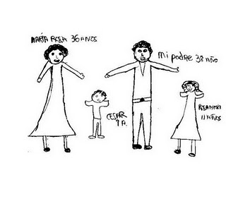 Maltrato Infantil en niños de 6 a 11 años
